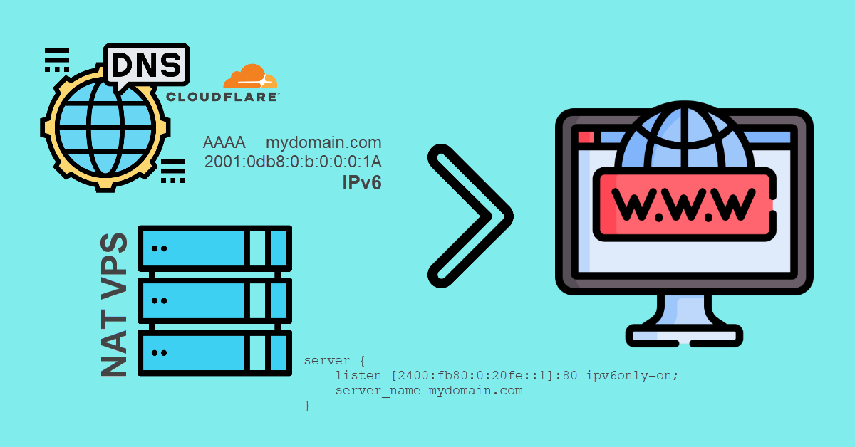 Host Website on IPv6 NAT VPS with Cloudflare DNS and NGINX