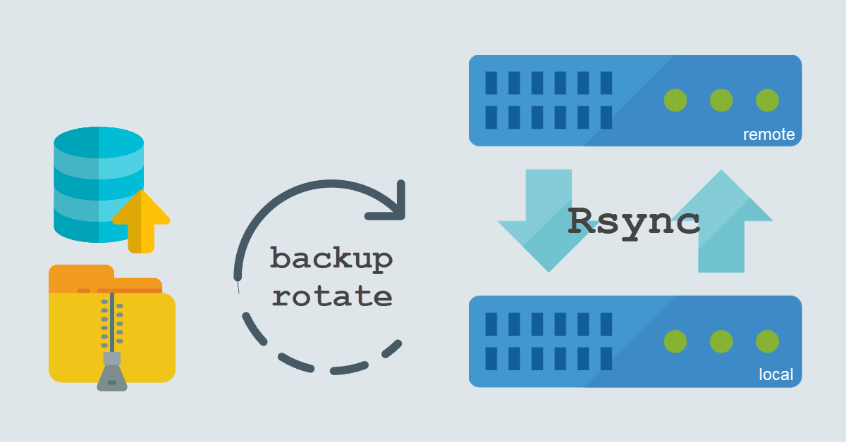 How to Backup Databases and Files, Rotate and Rsync to Remote