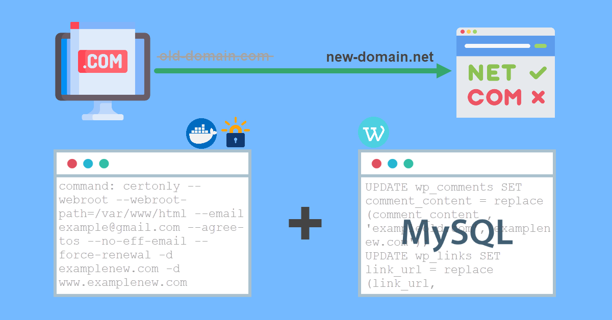 Change Domain for WordPress Docker Container with phpMyAdmin