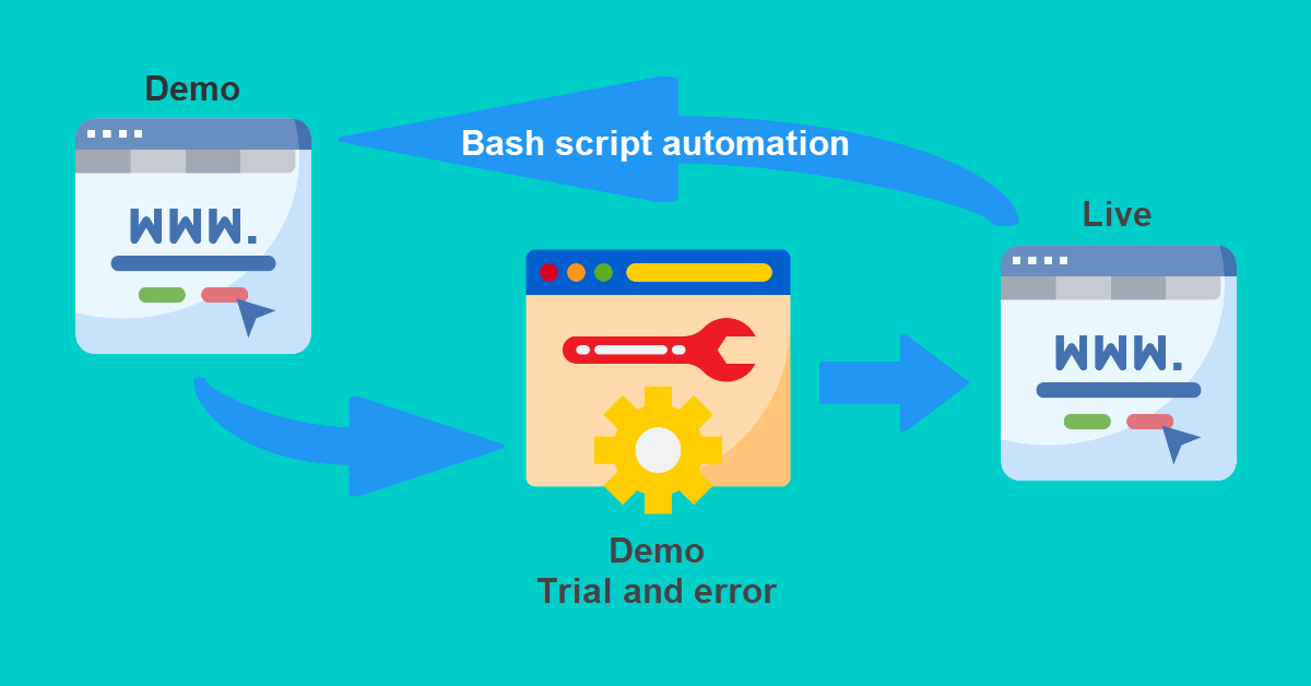 bash script sync production demo