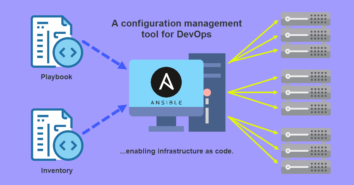 Using Ansible to Automate Deployment for Apps and IT Infrastructure