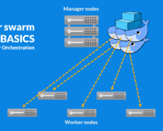 Using Docker Swarm Container Orchestration to Manage Multiple Containers